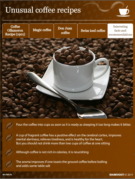 Unusual Coffee Recipes